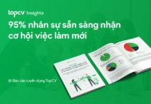 Báo cáo tuyển dụng TopCV: 95% nhân sự sẵn sàng nhận cơ hội việc làm mới